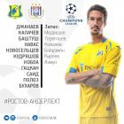 Стал известен стартовый состав «Ростова» на матч с «Андерлехтом»