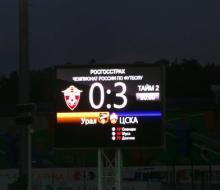 ЦСКА разгромил «Урал» в Екатеринбурге